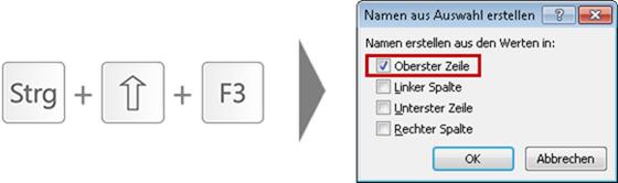 Bereichsnamen per Tastenkombination zuweisen