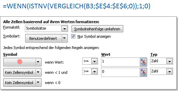 Die Symbolregel auf Basis der Ergbnisse der WENN-Funktion