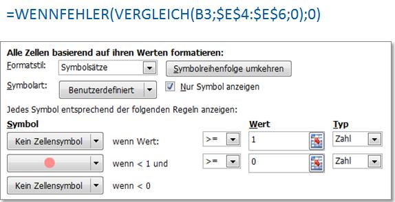 Die Symbolregel auf Basis der Ergbnisse der WENNFEHLER-Funktion